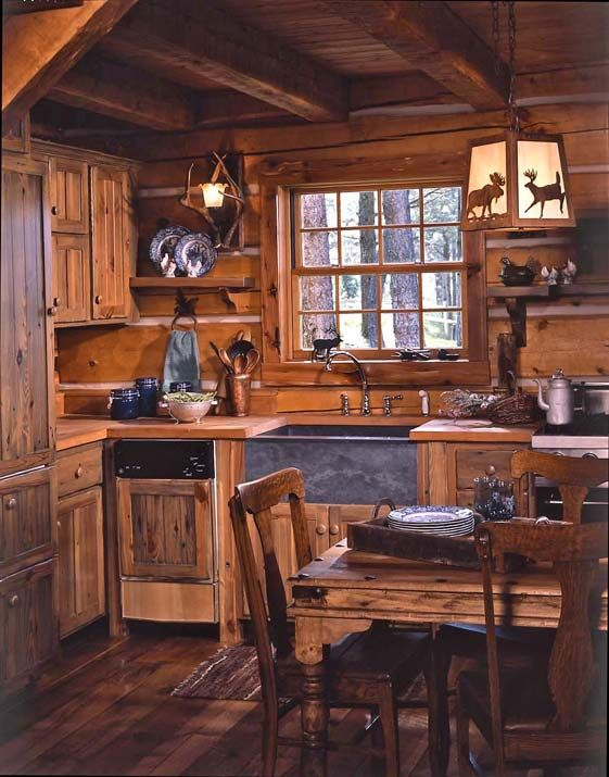 Log Cabin Kitchens (Cabinets & Ideas) in 2019 ...